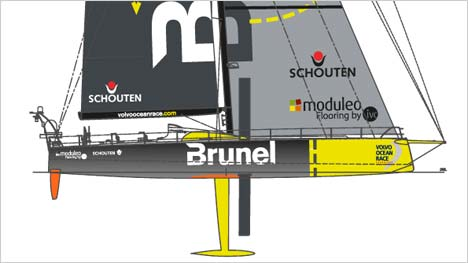 Team Brunel Schouten Global