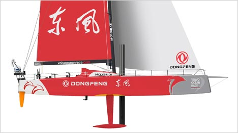 Team Dongfeng
