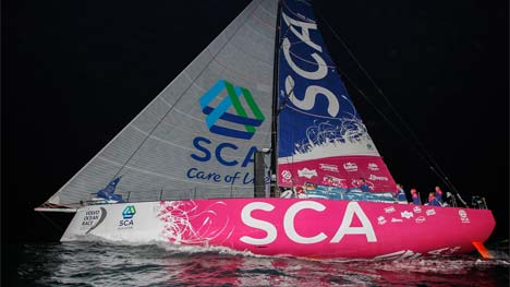 Team SCA finish in Abu Dhabi